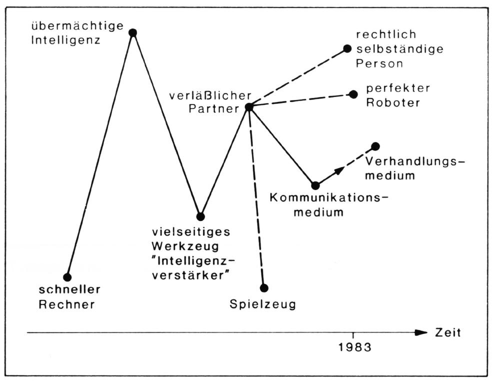 modellierungsaufgaben mathematik oberstufe